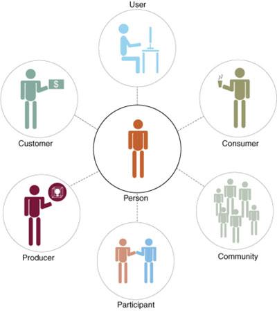 power_consumer_2.jpg